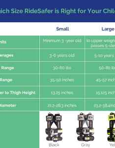 See size chart also child harness car seat vest booster alternative ridesafer rh saferide kids