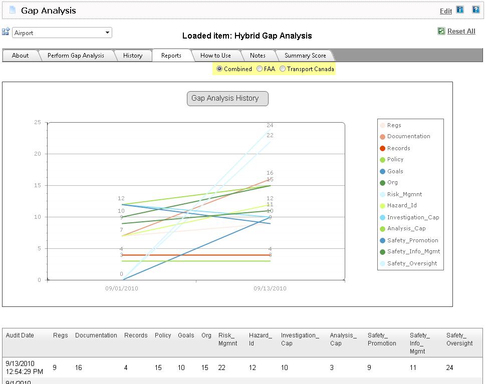 IS-BAO SMS Gap Analysis Checklist | Aviation Gap Analysis | Free Gap ...