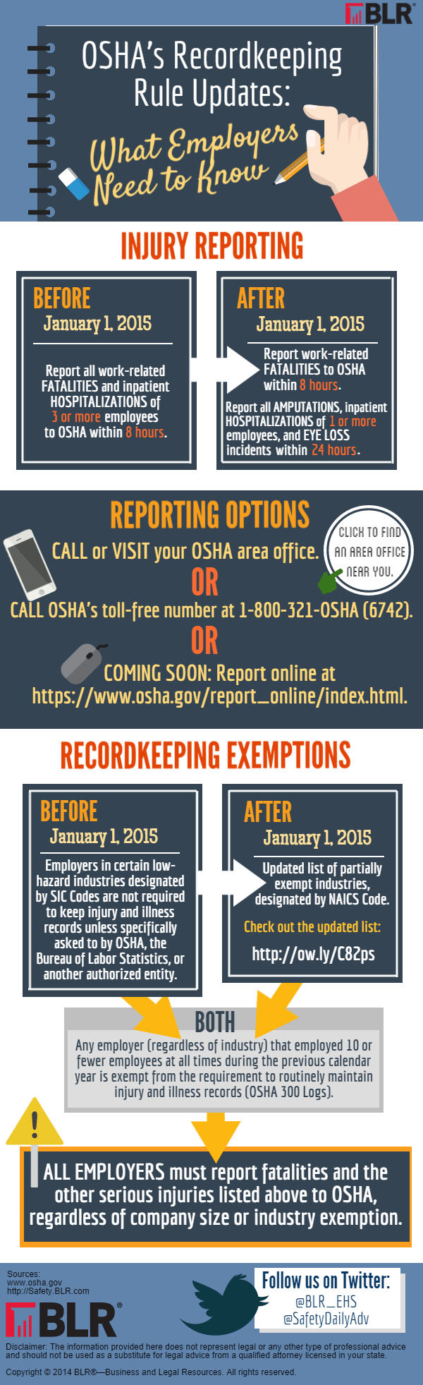 OSHA's Recordkeeping Rule Updates: What Employers Need to Know