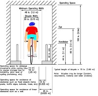 Bicycle Road Safety Audit Guidelines and Prompt Lists ...