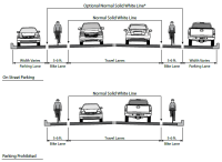 Road Diet Informational Guide - Safety | Federal Highway ...