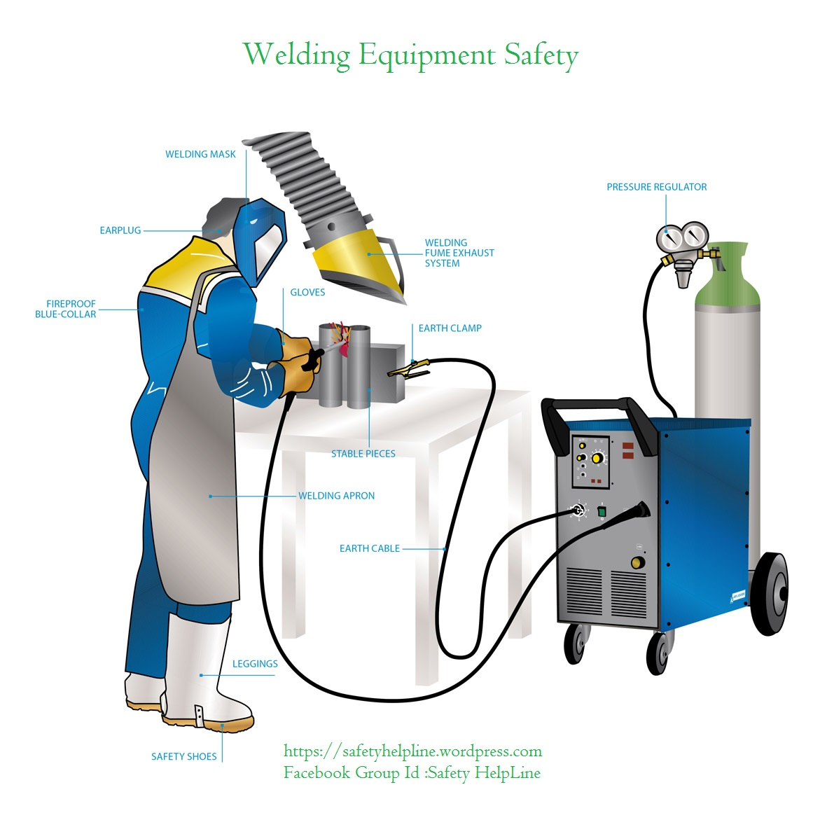 hight resolution of july 2015 safetyhelpline electric arc welding machine diagrams arc welding eye damage