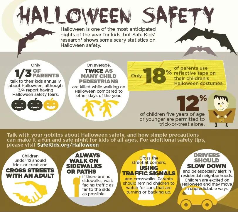 4 Smart Halloween Safety Tips • SafetyRisk.net