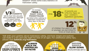 Halloween Safety Tips for Teenagers • SafetyRisk.net