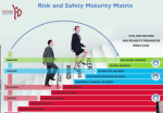 Focus on 'Meeting' people, not legislation – a path to risk maturity
