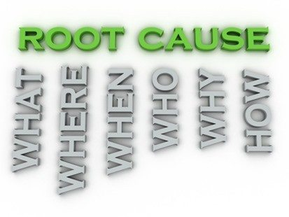 3d image root cause issues concept word cloud background
