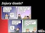 The Craziness of Injury Goals