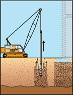 Vibro Compaction Works method statement