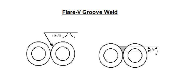 Flare-V Groove Weld