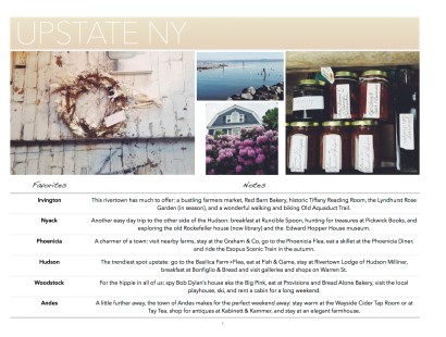 Guide to Upstate NY