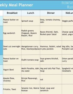 Weekly menu plan july  breakfast lunch dinner kid lunchbox also rh saffrontrail