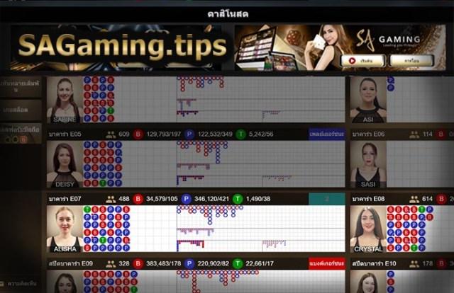 SA Gaming เกมฮอลล์ บาคาร่าออนไลน์