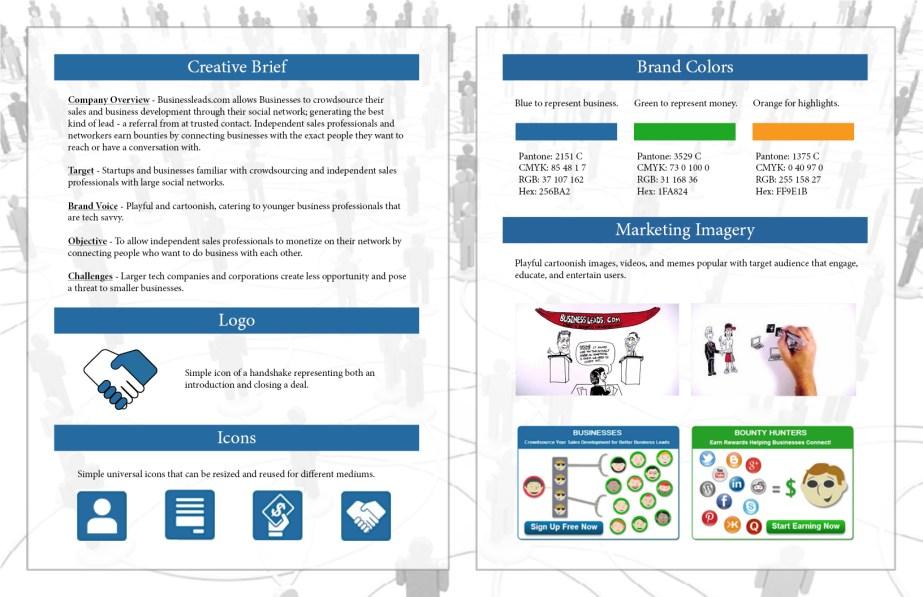BusinessLeads.com Creative Process Case Study