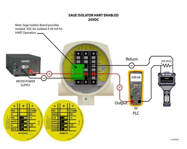 Meter Wiring Diagrams