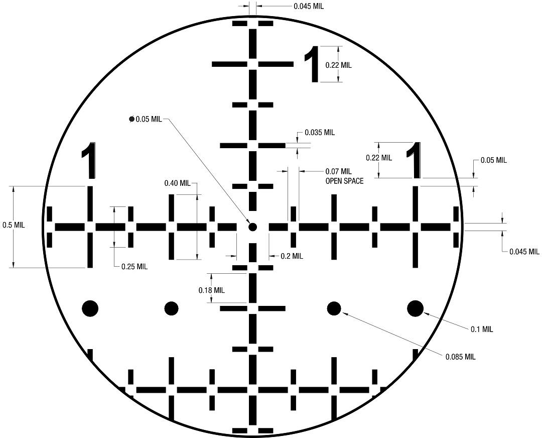Master list of all front focal plane (FFP) long range