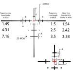 Burris Fullfield IV 4-16x50 SFP E3 MOA reticle diagram