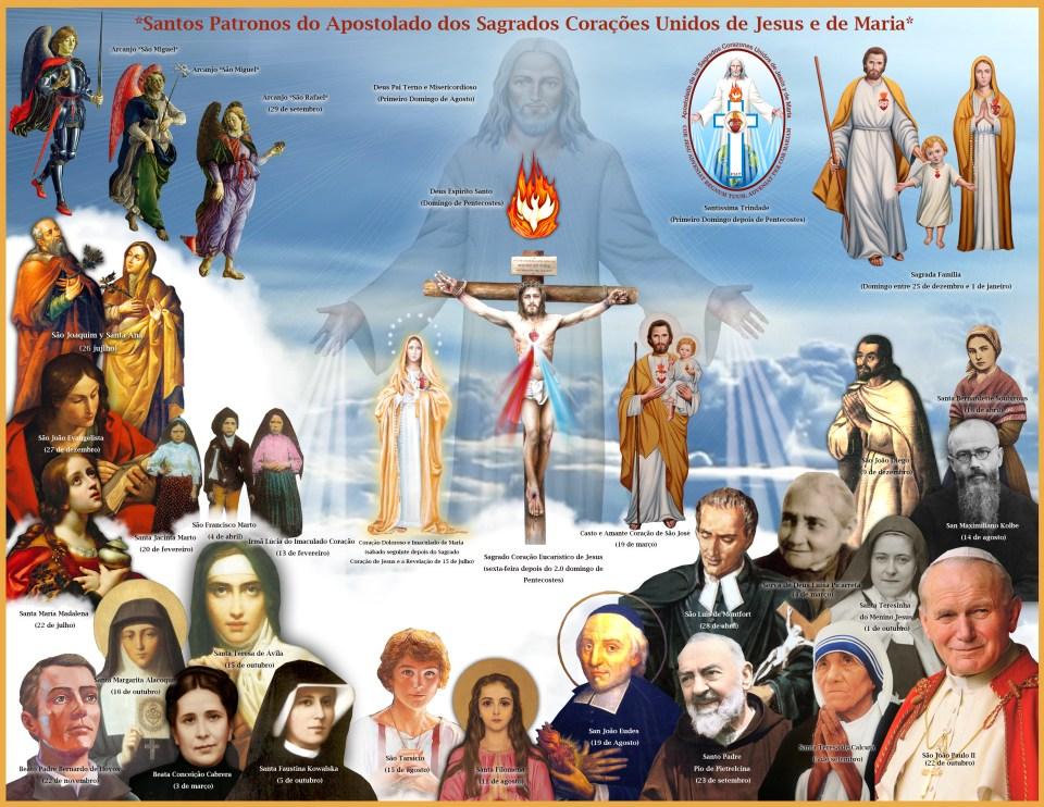 Ladainha dos Santos Patronos do Apostolado - 28.10.2020