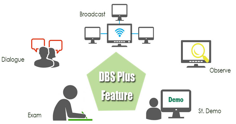 language_lab_digital_broadcasting_system_plus_dubai_uae_03