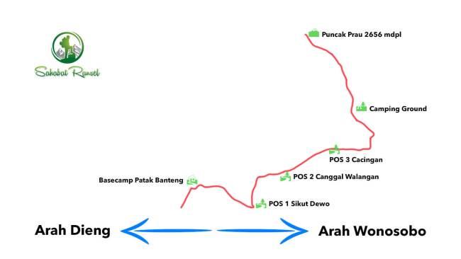 Peta Jalur Gunung Prau Via Patak Banteng