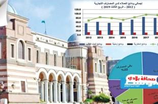 أرباح المصارف التجارية في ليبيا تراجعت بنسبة 25 (بيان)
