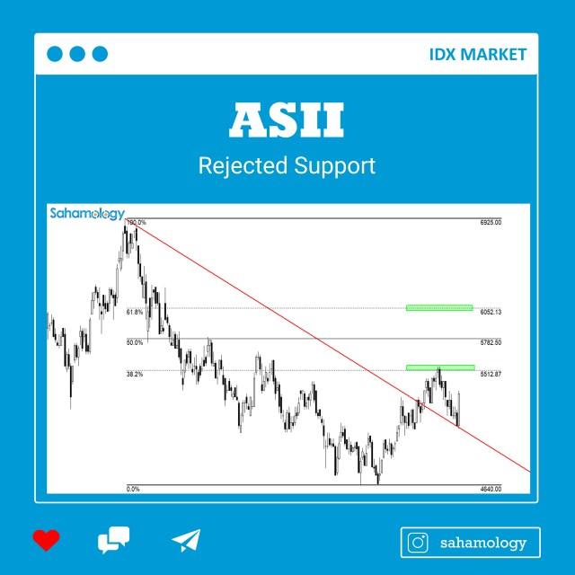trading-plan-ASII