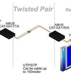 tech diagram  [ 2000 x 1148 Pixel ]