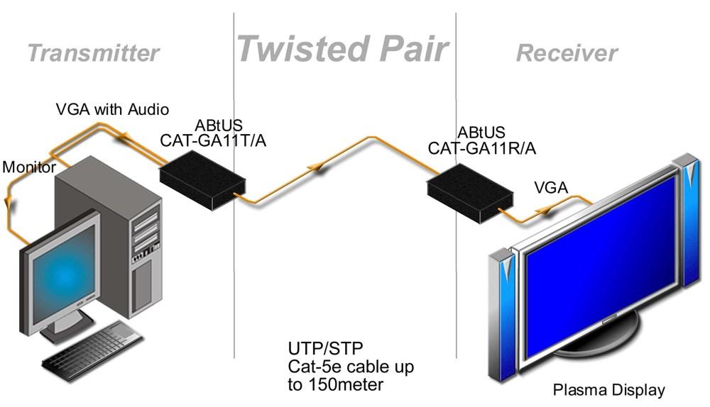 medium resolution of tech diagram