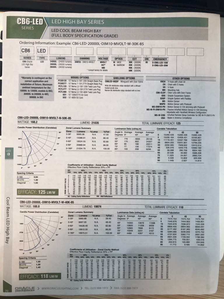 indesign  redesign complex led light document   u2013 saharath