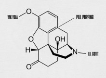 Yak Yola & Lil Gotit - Pill Poppin