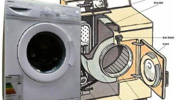 Tips Membeli Mesin Dryer Laundry