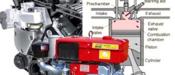 Cara Kerja Mesin Diesel dan Mesin Mobil BBM Solar