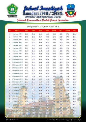 Jadwal Imsakiyah 1439 Ramadan 2018 - Kab Garut JABAR