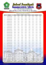 Jadwal Imsakiyah 1439 Ramadan 2018 - Kab Gorontalo
