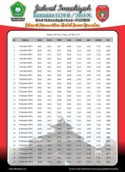 Jadwal Imsakiyah 1439 Ramadan 2018 - Kab Kotawaringin Barat KALTENG