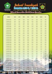 Jadwal Imsakiyah 1439 Ramadan 2018 - Kulon Progo DIY