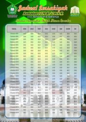 Jadwal Imsyakiyah Ramadan 2018 - Aceh Banda Aceh