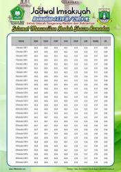 Jadwal Imsyakiyah Ramadan 2018 - Banten Tangerang