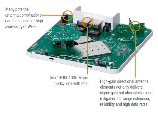 zoneflex-r600-r500-internals