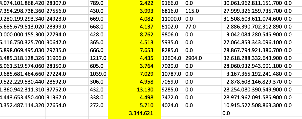 Jawbone_Daten
