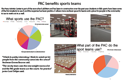 athletics teams benefit from