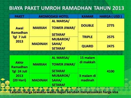 update harga umroh ramadhan 2013