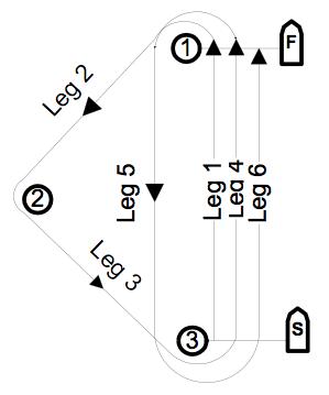O-6 course