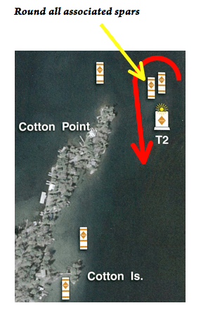 Cotton Point Marks