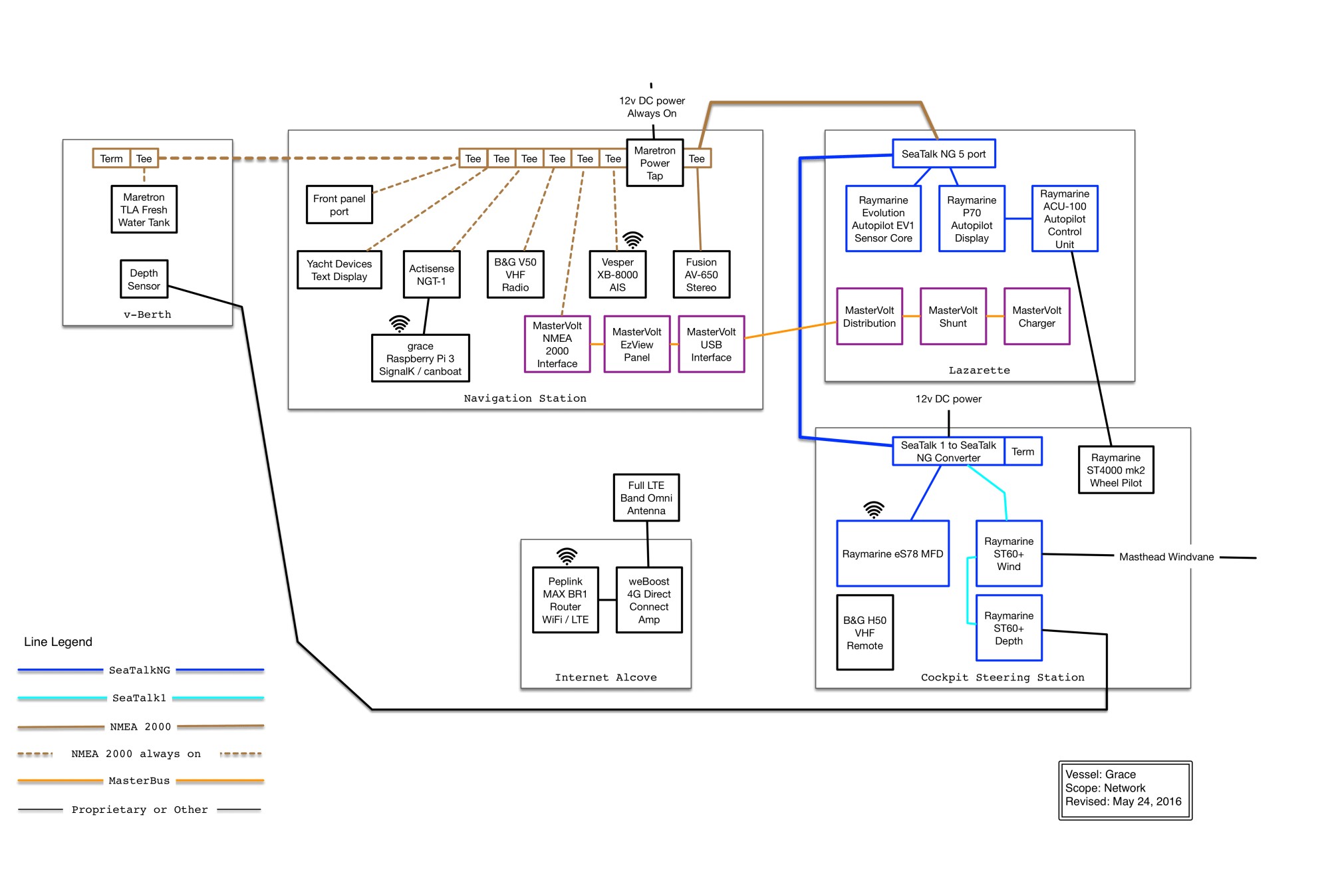 hight resolution of nmea 2000 t connector wiring diagram