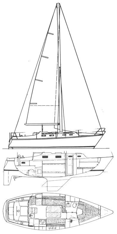 hunter sailboat rigging diagram 13 pin trailer socket wiring uk sailboatdata.com - 30