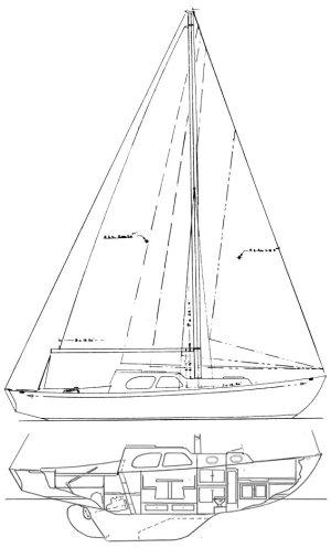 SailboatData  ISLANDER 32 Sailboat