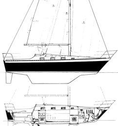 yacht lancer diagram box wiring diagram a diagram of ship sides yacht lancer diagram [ 641 x 1473 Pixel ]