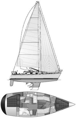 SailboatData  TARTAN 3400 Sailboat