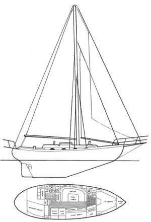 SailboatData  UNION 36 Sailboat