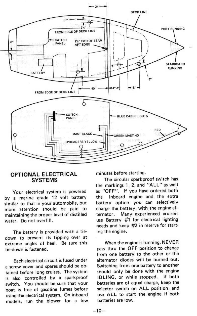 hight resolution of mirage boat wiring diagram